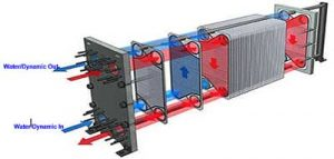 Plate Frame Heat Exchanger